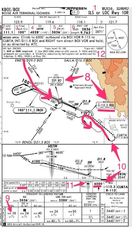 Brief approach_Jeppesen chart