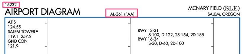 Jepp_FAA_labeling