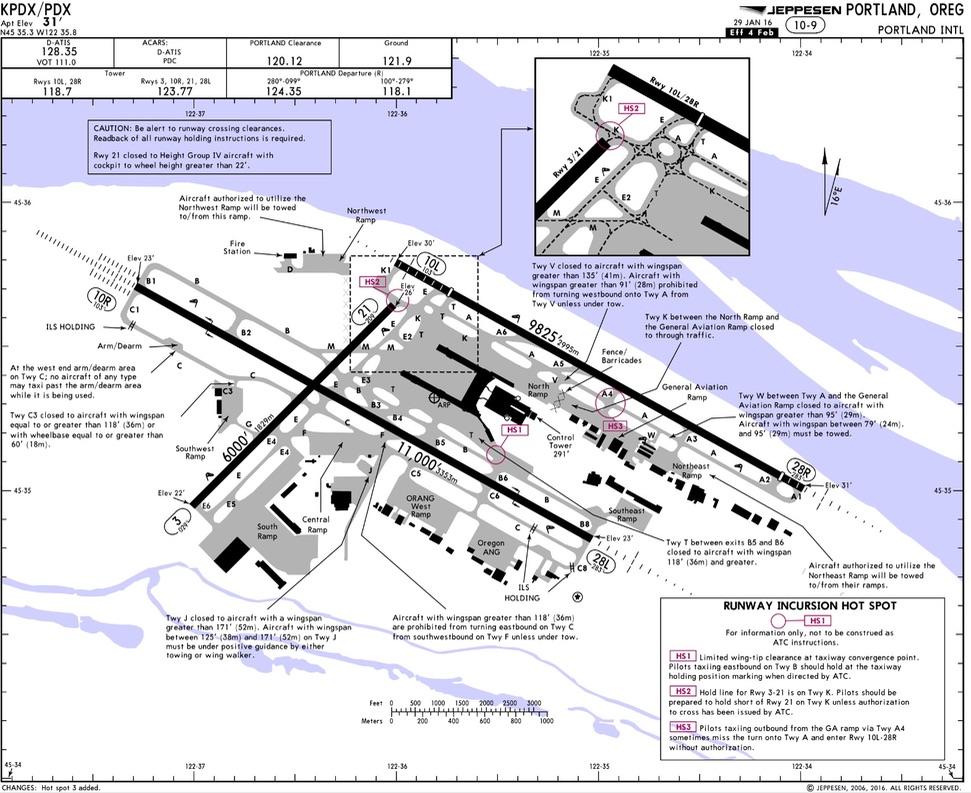 Jepp Jepp Pdx Airport Diagram Page1
