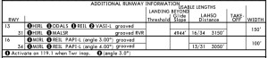 Jeppesen plate with additional runway information