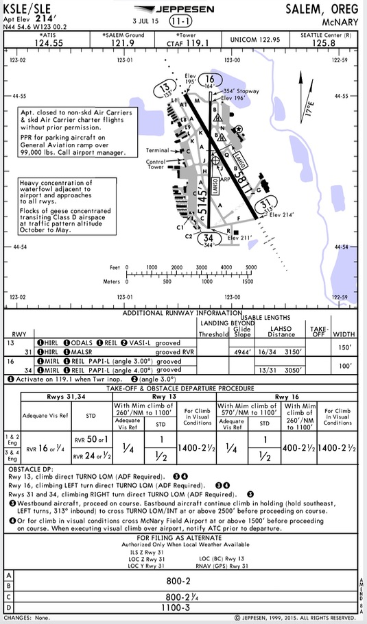 Jepp_KSLE_full_airport_diagram