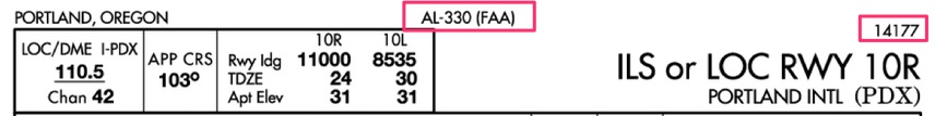 Example of FAA Chart Numbers