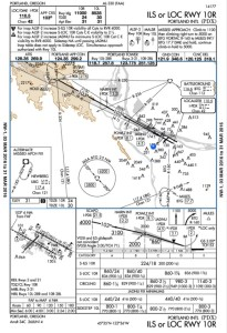 FAA approach plate for the ILS 10R into KPDX