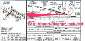 Example of FAA approach plate with airport diagram included