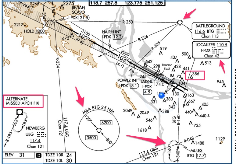 Example of FAA plan view