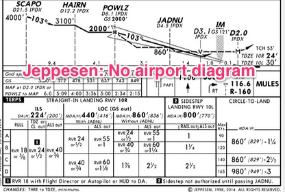Example of Jeppesen approach plate with no airport diagram