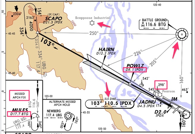 Example of Jeppesen plan view