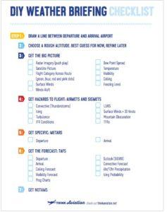 DIY Weather Briefing Checklist