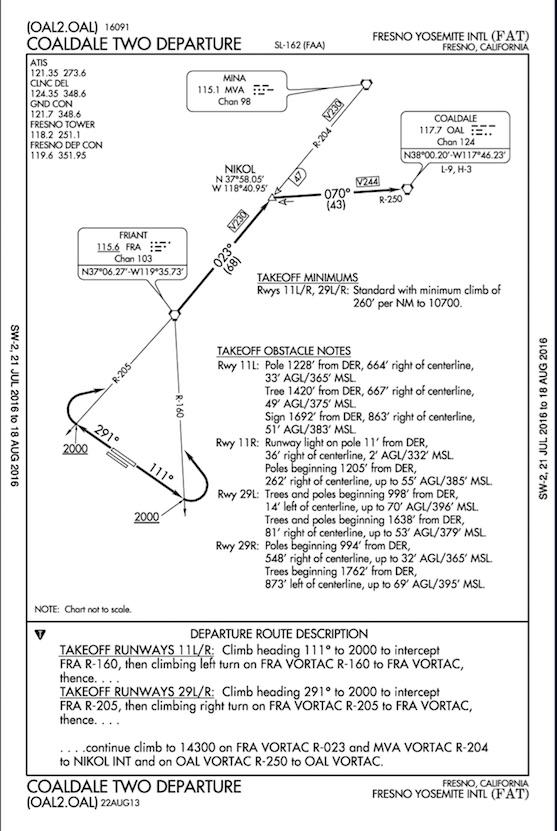 FAA chart of Coaldale SID