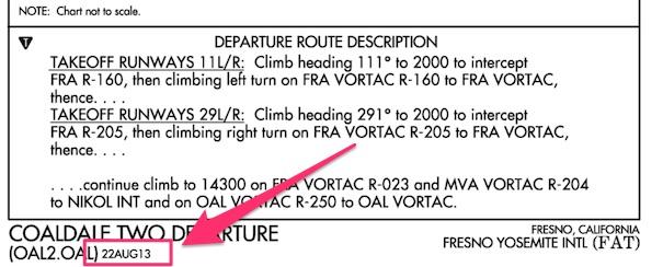 FAA SID expiration date