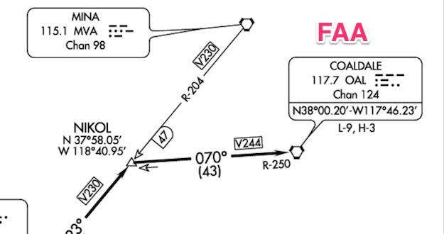 FAA graphics on SID chart