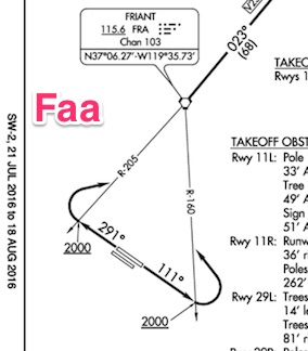FAA graphics on SID chart