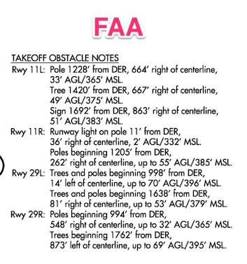FAA chart obstacles description
