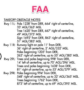 FAA chart obstacles description