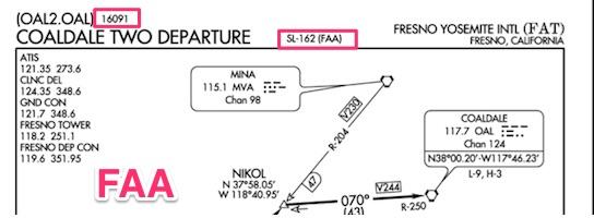 FAA SID top of chart