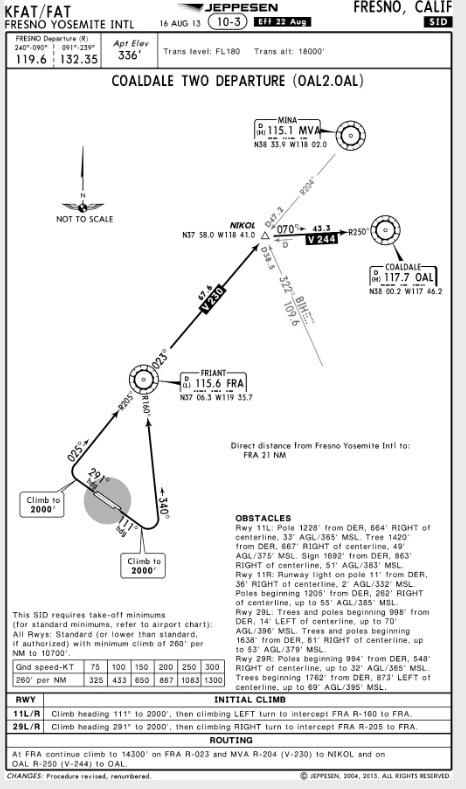 Jeppesen Standard Instrument Departure: Coaldale Two, Fresno, CA