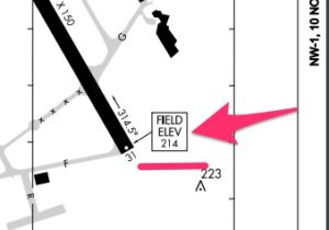 Where to find field elevation on airport diagram