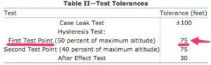 altimeter-test-tolerances