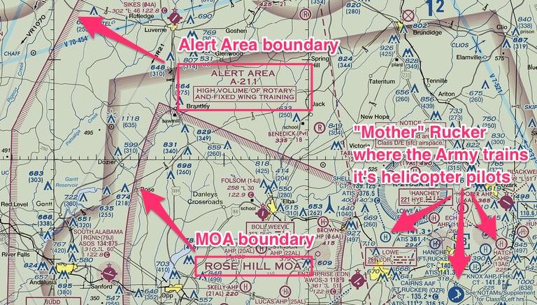 Identify an Alert Area