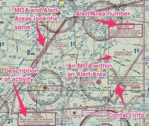 Alert area dimensions and contact information
