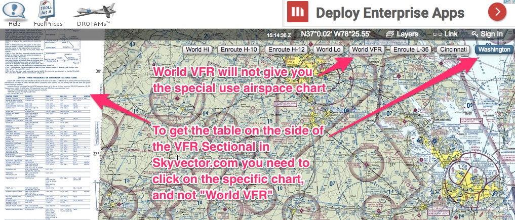 How to identify Prohibited Areas on VFR Sectionals