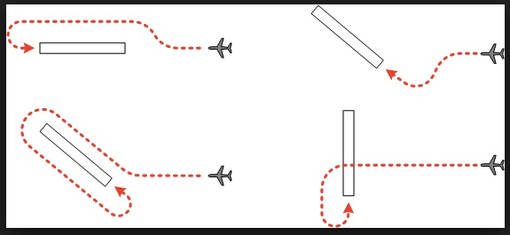 Circle-to-land approach examples