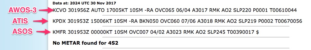 "What does ""AUTO"" mean in the METAR?"