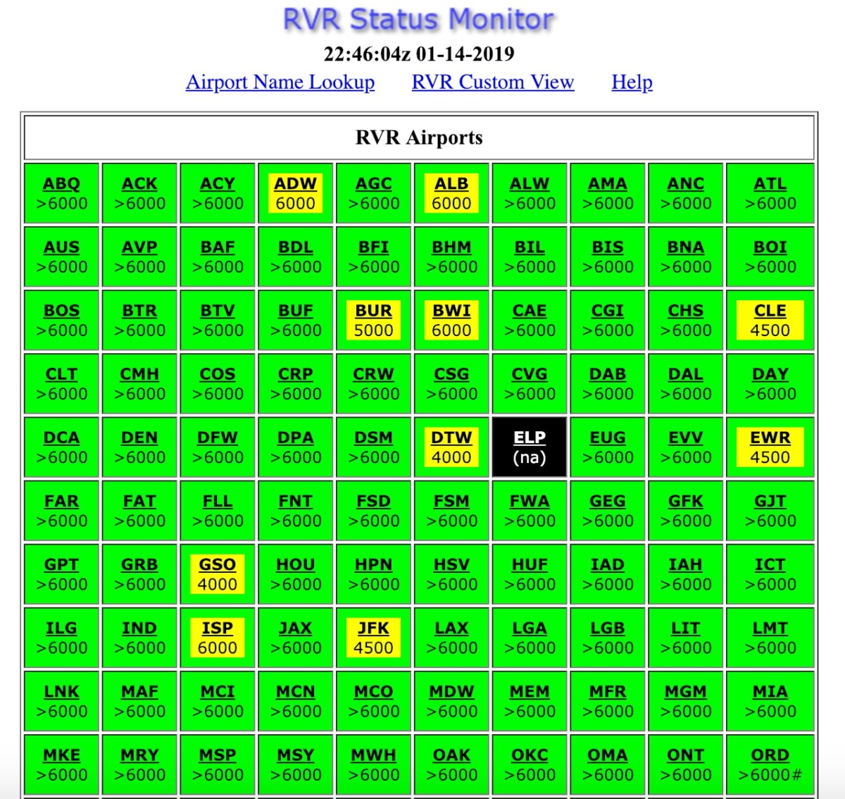 How to find out the status of RVR at an airport.